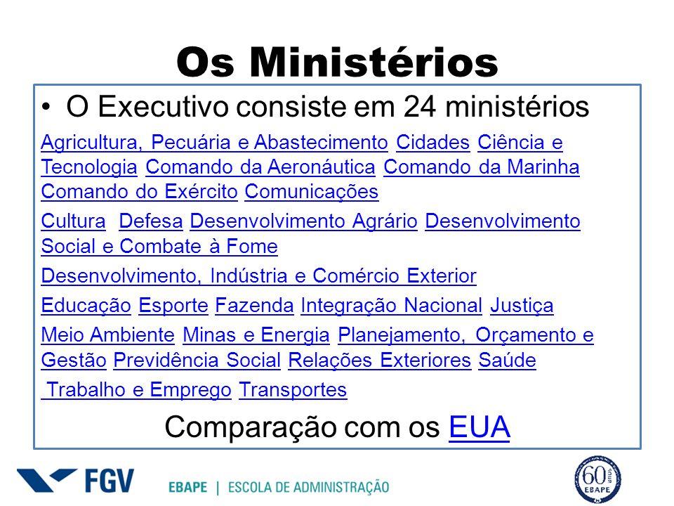 Os Ministérios O Executivo consiste em 24 ministérios Agricultura, Pecuária e AbastecimentoAgricultura, Pecuária e Abastecimento Cidades Ciência e Tec