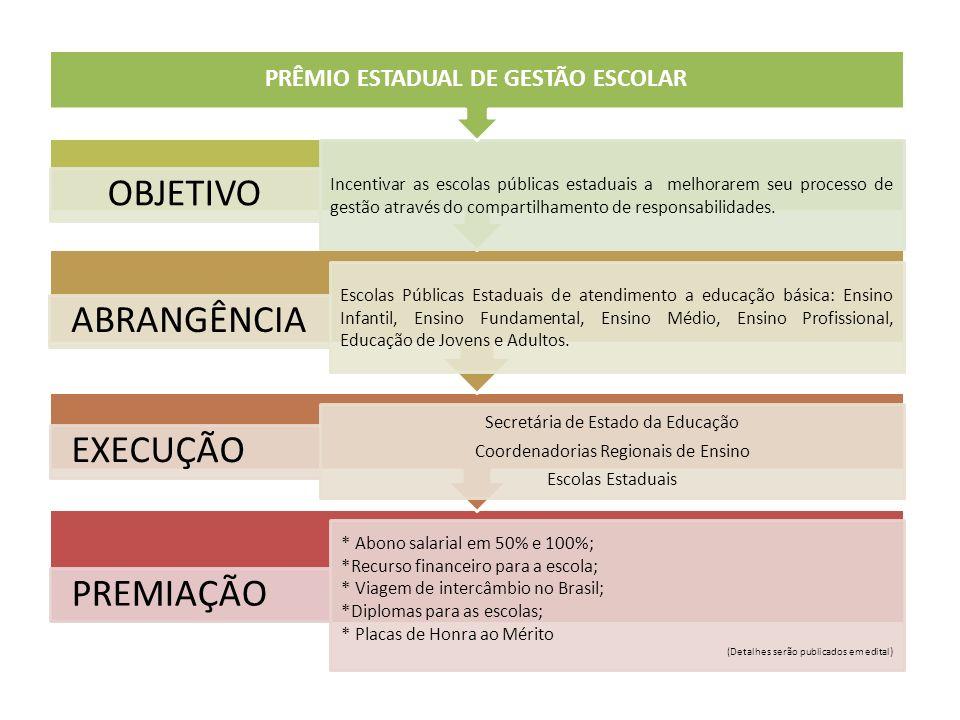 PREMIAÇÃO: 1(uma) Escola como Referência Estadual em Gestão Placa de homenagem; Diploma Escola Referencia Estadual em Gestão; Viagem de Intercambio de experiências (outro Estado brasileiro) para os gestores da escola.