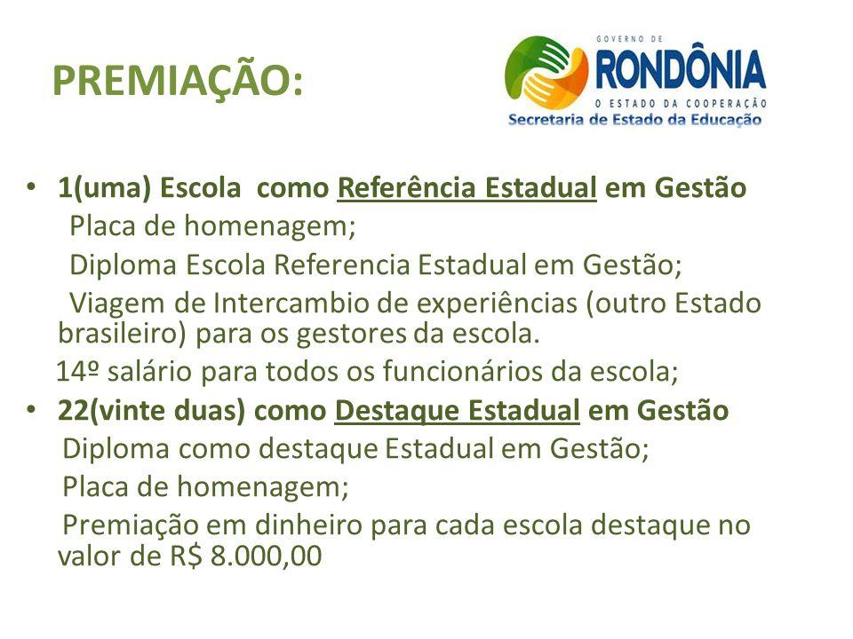 OBRIGADA!!! Gerência de Educação/SEDUC 3216 5330 3216-5389 3216 5396 3216 5977 3216 5101