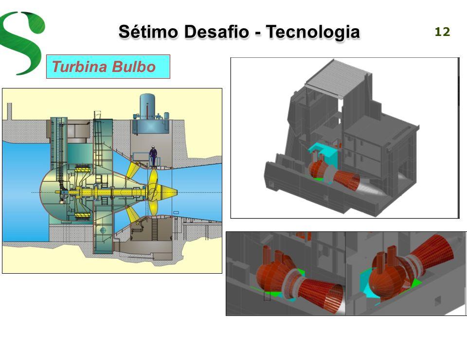 12 Sétimo Desafio - Tecnologia Turbina Bulbo