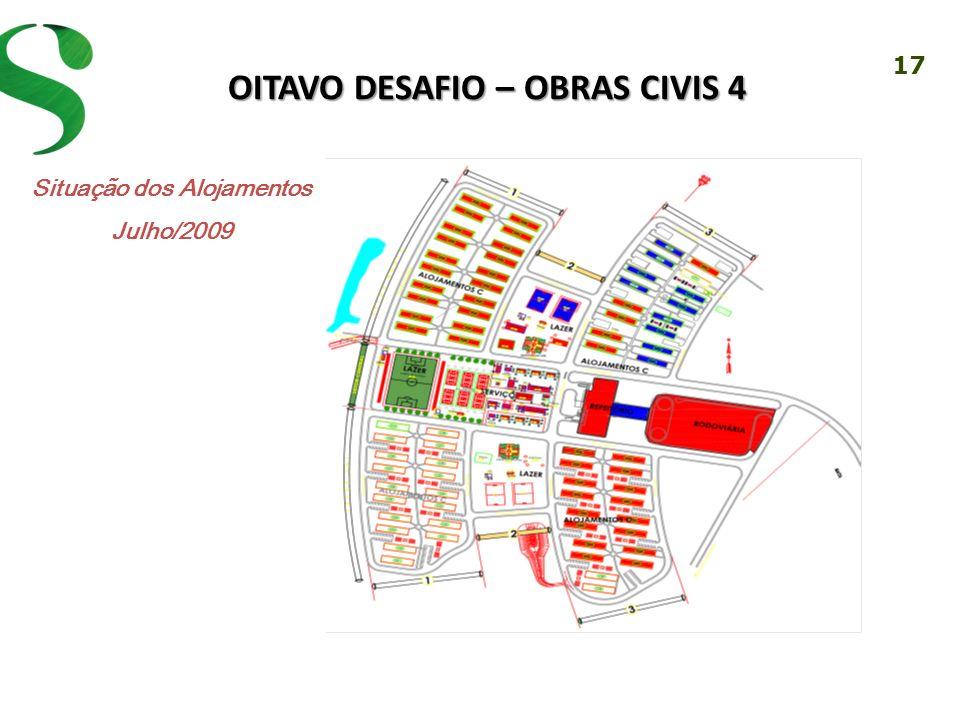 17 OITAVO DESAFIO – OBRAS CIVIS 4 Situação dos Alojamentos Julho/2009