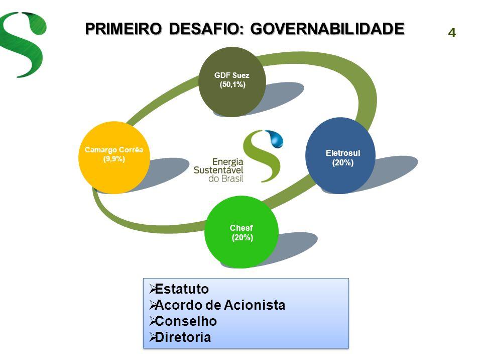 4 PRIMEIRO DESAFIO: GOVERNABILIDADE Camargo Corrêa (9,9%) GDF Suez (50,1%) Eletrosul (20%) Chesf (20%) Estatuto Acordo de Acionista Conselho Diretoria Estatuto Acordo de Acionista Conselho Diretoria