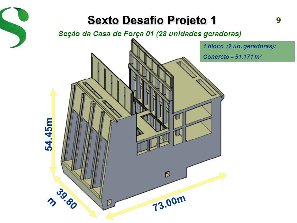 9 Sexto Desafio Projeto 1 Seção da Casa de Força 01 (28 unidades geradoras) 1 bloco (2 un.