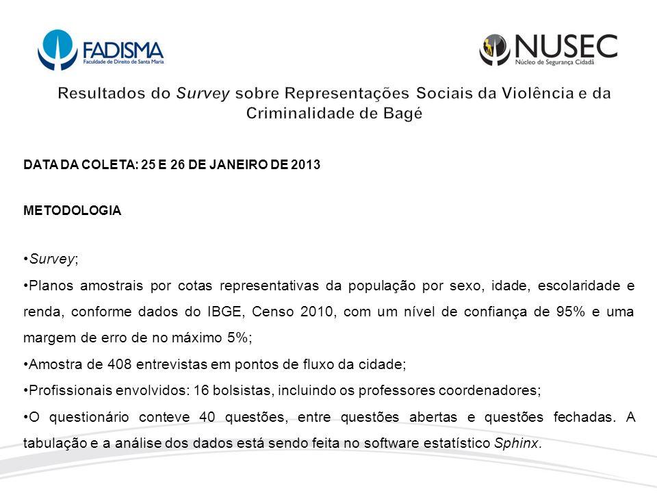 8067& ! ! 8*$ O )#5*@) DATA DA COLETA: 25 E 26 DE JANEIRO DE 2013 METODOLOGIA Survey; Planos amostrais por cotas representativas da população por sexo