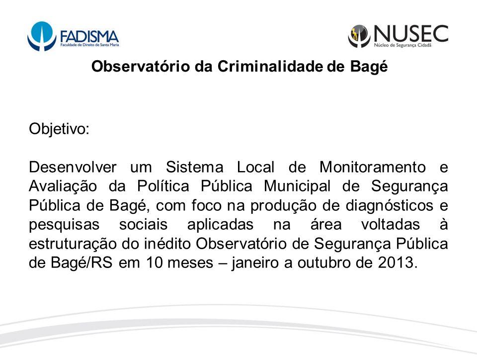 Tipo de Crime20082011Variação em BagéVariação no RS Homicídios10 0-2% Furto2.6421.957-26%-22% Furto de Veículo769525%-12% Roubo261245-6%-28% Roubo de Veículo63-50%-21% Frota de Veículos40.41149.99223,7%22,4% VARIAÇÕES DE NÚMERO BRUTOS Fonte: SSP-RS