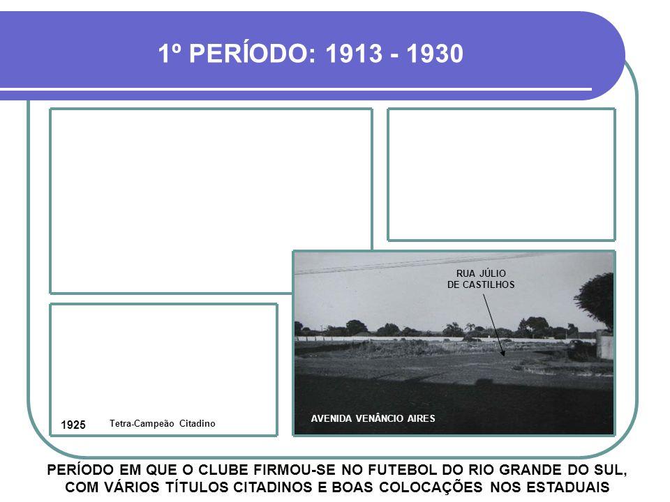ESPORTE CLUBE GUARANY APARTIR DESTE SLIDE MOSTRAREMOS FOTOS DA CONSTRUÇÃO DA NOVA TABA ÍNDIA, NA DÉCADA DE 1980, E ALGUNS TIMES LENDÁRIOS AVENIDA VENÂNCIO AIRES RUA JÚLIO DE CASTILHOS