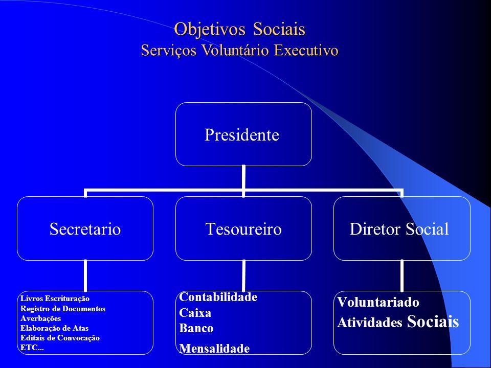 Objetivos Sociais Serviços Voluntário Executivo Presidente Secretario Livros Escrituração Registro de Documentos Averbações Elaboração de Atas Editais