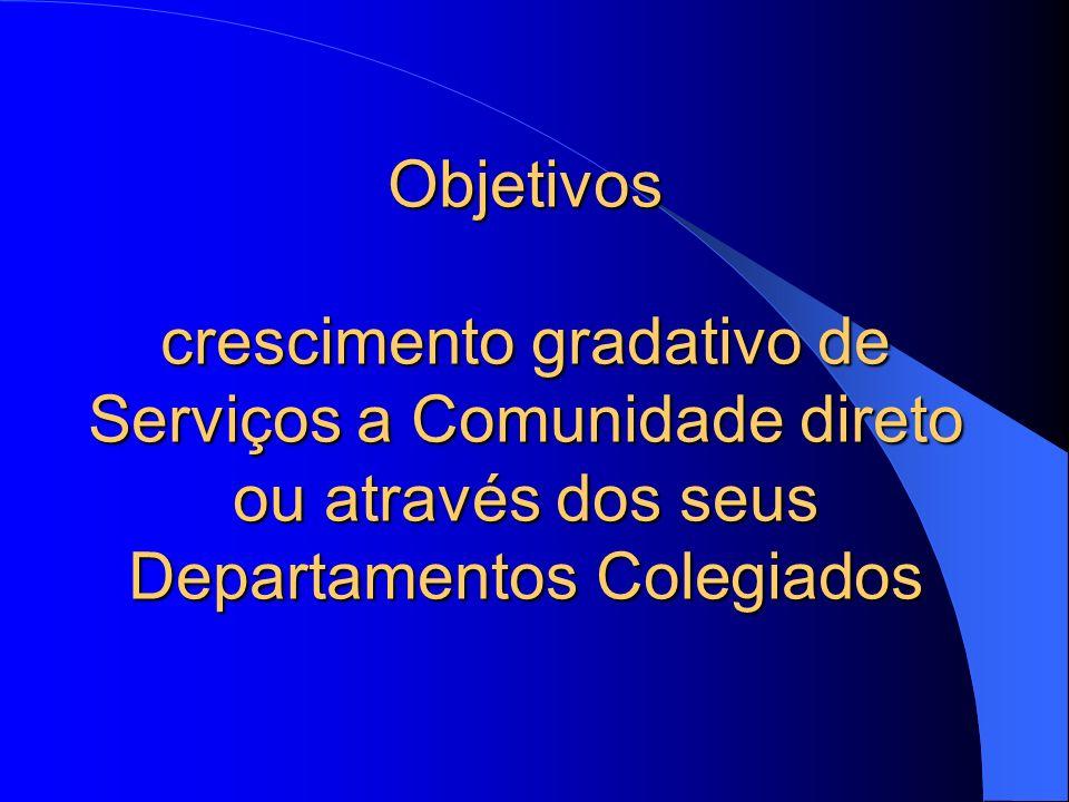 Objetivos crescimento gradativo de Serviços a Comunidade direto ou através dos seus Departamentos Colegiados