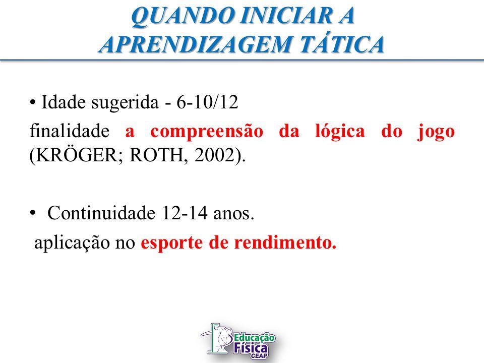 QUANDO INICIAR A APRENDIZAGEM TÁTICA Idade sugerida - 6-10/12 finalidade a compreensão da lógica do jogo (KRÖGER; ROTH, 2002). Continuidade 12-14 anos