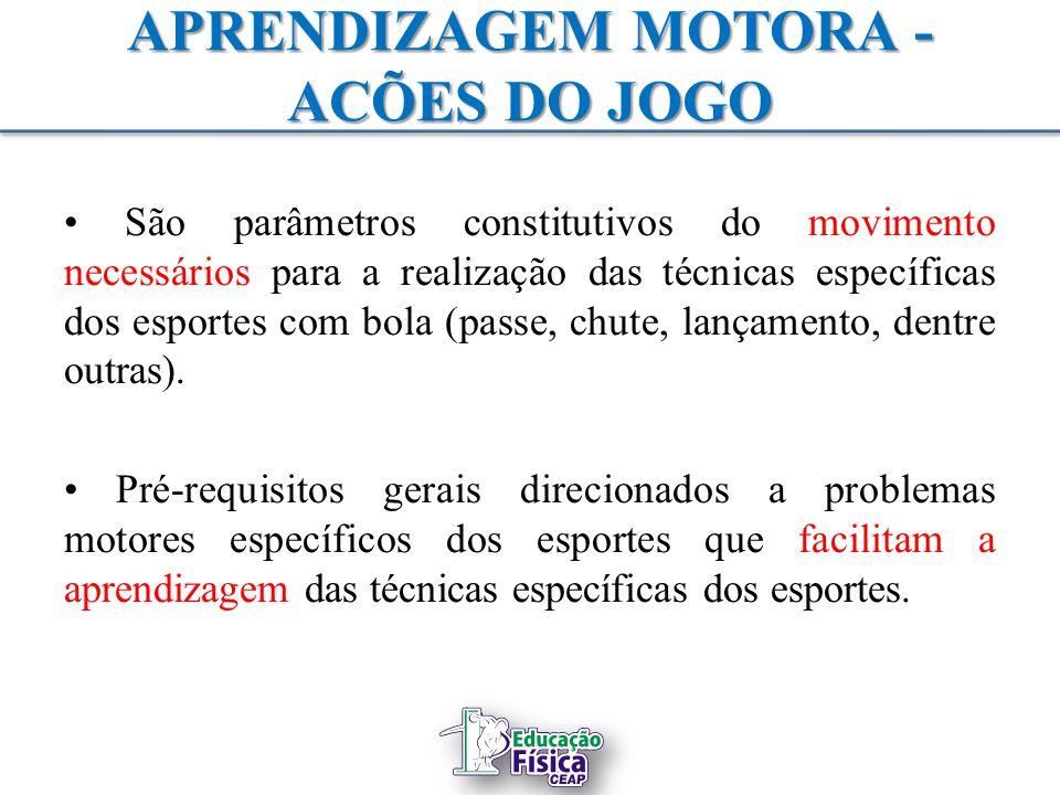 APRENDIZAGEM MOTORA - ACÕES DO JOGO São parâmetros constitutivos do movimento necessários para a realização das técnicas específicas dos esportes com
