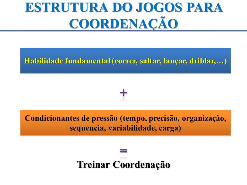 ESTRUTURA DO JOGOS PARA COORDENAÇÃO Habilidade fundamental (correr, saltar, lançar, driblar,…) Condicionantes de pressão (tempo, precisão, organização