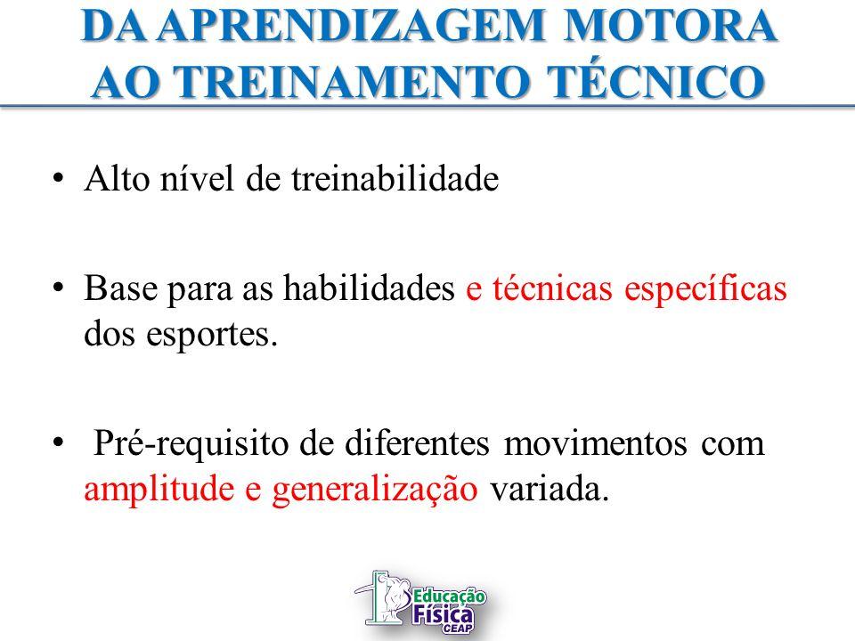DA APRENDIZAGEM MOTORA AO TREINAMENTO TÉCNICO Alto nível de treinabilidade Base para as habilidades e técnicas específicas dos esportes. Pré-requisito