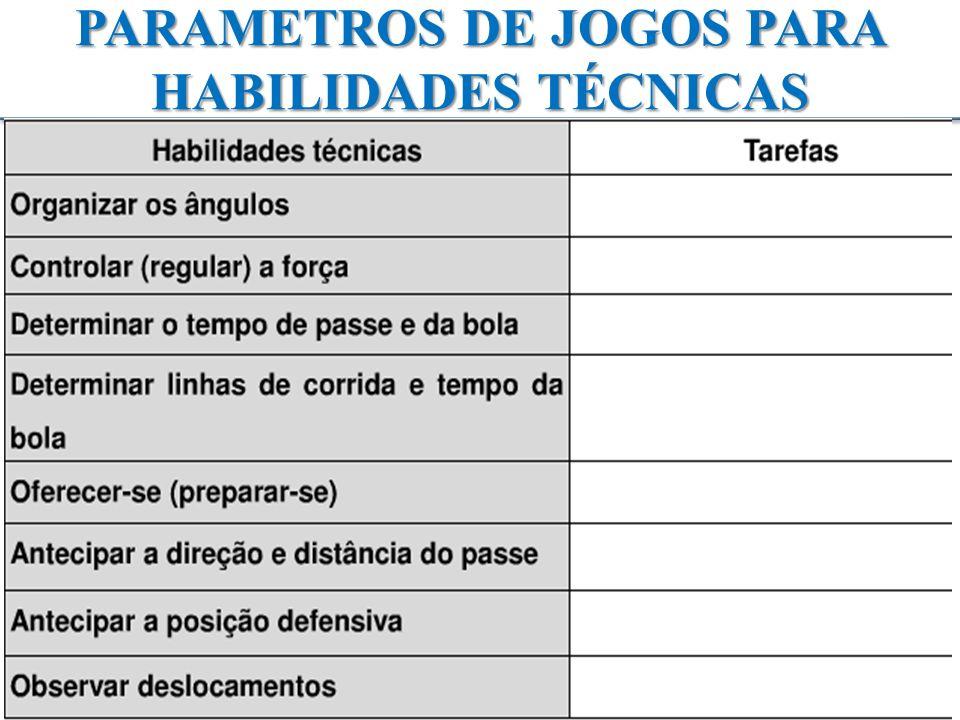 PARAMETROS DE JOGOS PARA HABILIDADES TÉCNICAS