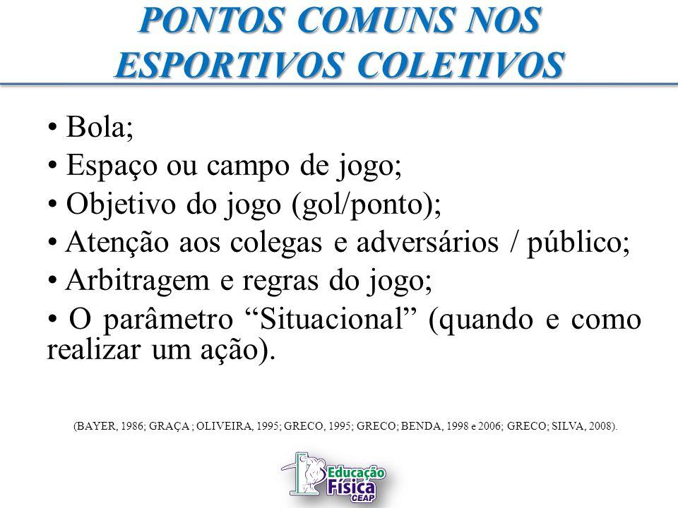 PONTOS COMUNS NOS ESPORTIVOS COLETIVOS Bola; Espaço ou campo de jogo; Objetivo do jogo (gol/ponto); Atenção aos colegas e adversários / público; Arbit