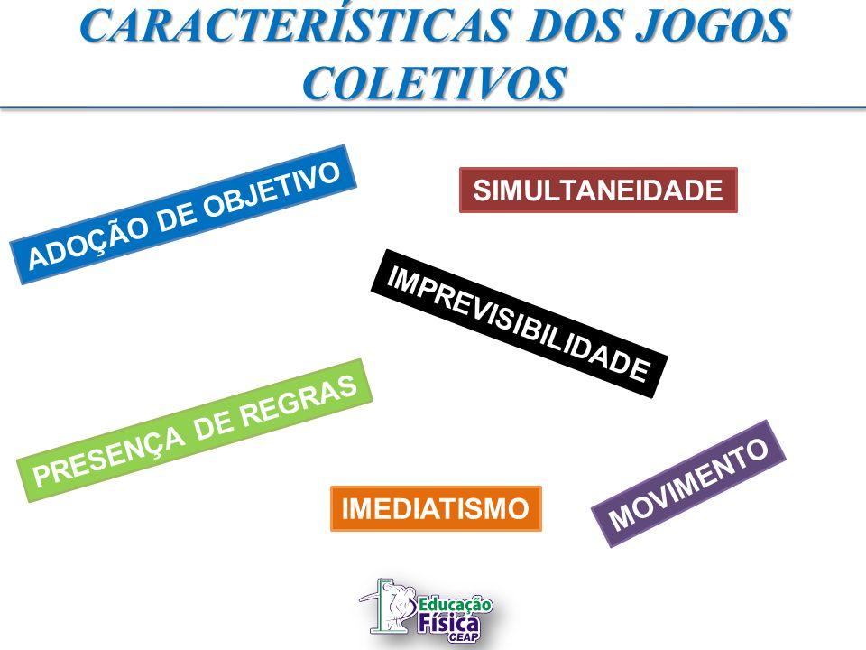 CARACTERÍSTICAS DOS JOGOS COLETIVOS ADOÇÃO DE OBJETIVO PRESENÇA DE REGRAS IMPREVISIBILIDADE SIMULTANEIDADE IMEDIATISMO MOVIMENTO