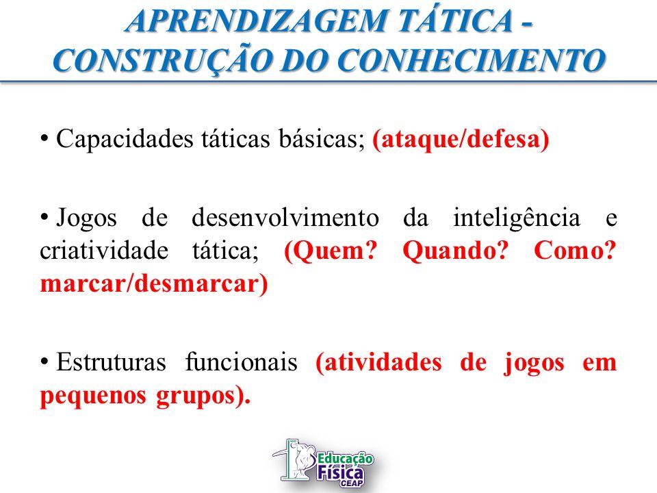 APRENDIZAGEM TÁTICA - CONSTRUÇÃO DO CONHECIMENTO Capacidades táticas básicas; (ataque/defesa) Jogos de desenvolvimento da inteligência e criatividade