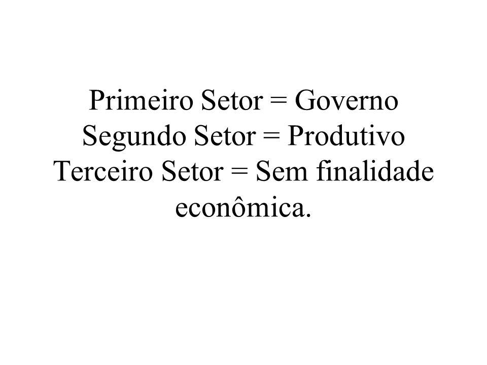 Primeiro Setor = Governo Segundo Setor = Produtivo Terceiro Setor = Sem finalidade econômica.