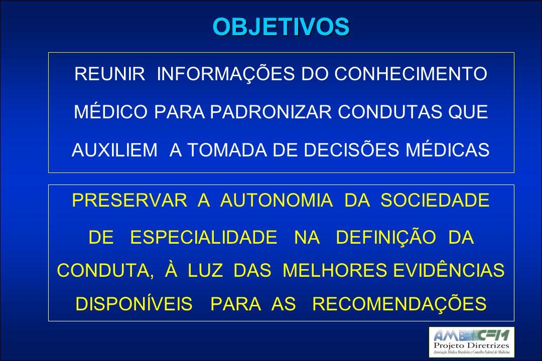 OBJETIVOS REUNIR INFORMAÇÕES DO CONHECIMENTO MÉDICO PARA PADRONIZAR CONDUTAS QUE AUXILIEM A TOMADA DE DECISÕES MÉDICAS PRESERVAR A AUTONOMIA DA SOCIEDADE DE ESPECIALIDADE NA DEFINIÇÃO DA CONDUTA, À LUZ DAS MELHORES EVIDÊNCIAS DISPONÍVEIS PARA AS RECOMENDAÇÕES