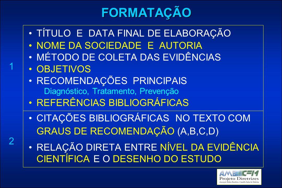 FORMATAÇÃO TÍTULO E DATA FINAL DE ELABORAÇÃO NOME DA SOCIEDADE E AUTORIA MÉTODO DE COLETA DAS EVIDÊNCIAS OBJETIVOS RECOMENDAÇÕES PRINCIPAIS Diagnóstico, Tratamento, Prevenção REFERÊNCIAS BIBLIOGRÁFICAS CITAÇÕES BIBLIOGRÁFICAS NO TEXTO COM GRAUS DE RECOMENDAÇÃO (A,B,C,D) RELAÇÃO DIRETA ENTRE NÍVEL DA EVIDÊNCIA CIENTÍFICA E O DESENHO DO ESTUDO 1 2