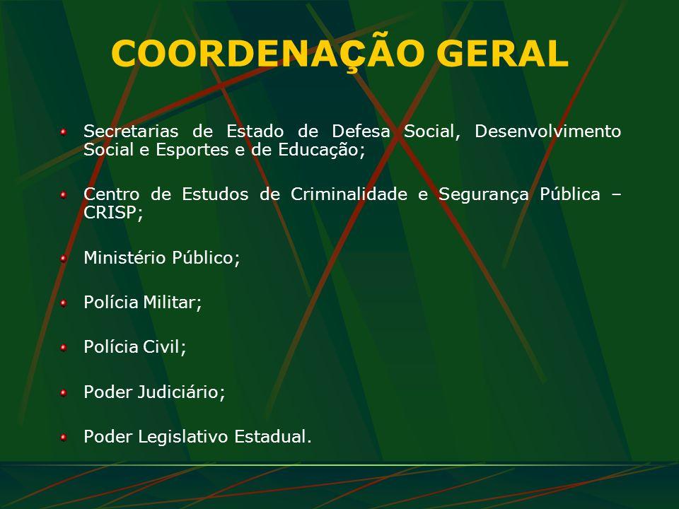 COORDENA Ç ÃO GERAL Secretarias de Estado de Defesa Social, Desenvolvimento Social e Esportes e de Educação; Centro de Estudos de Criminalidade e Segu