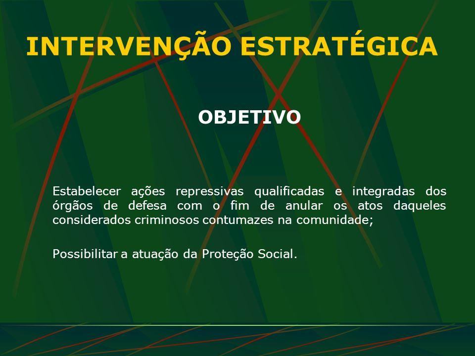 INTERVENÇÃO ESTRATÉGICA OBJETIVO Estabelecer ações repressivas qualificadas e integradas dos órgãos de defesa com o fim de anular os atos daqueles con