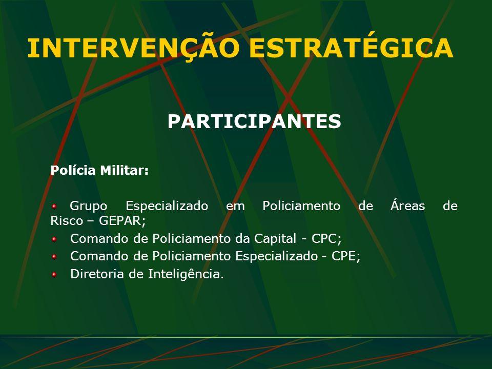 INTERVENÇÃO ESTRATÉGICA PARTICIPANTES Polícia Militar: Grupo Especializado em Policiamento de Áreas de Risco – GEPAR; Comando de Policiamento da Capit