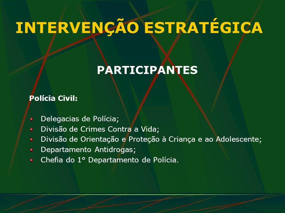 INTERVENÇÃO ESTRATÉGICA PARTICIPANTES Polícia Civil: Delegacias de Polícia; Divisão de Crimes Contra a Vida; Divisão de Orientação e Proteção à Crianç