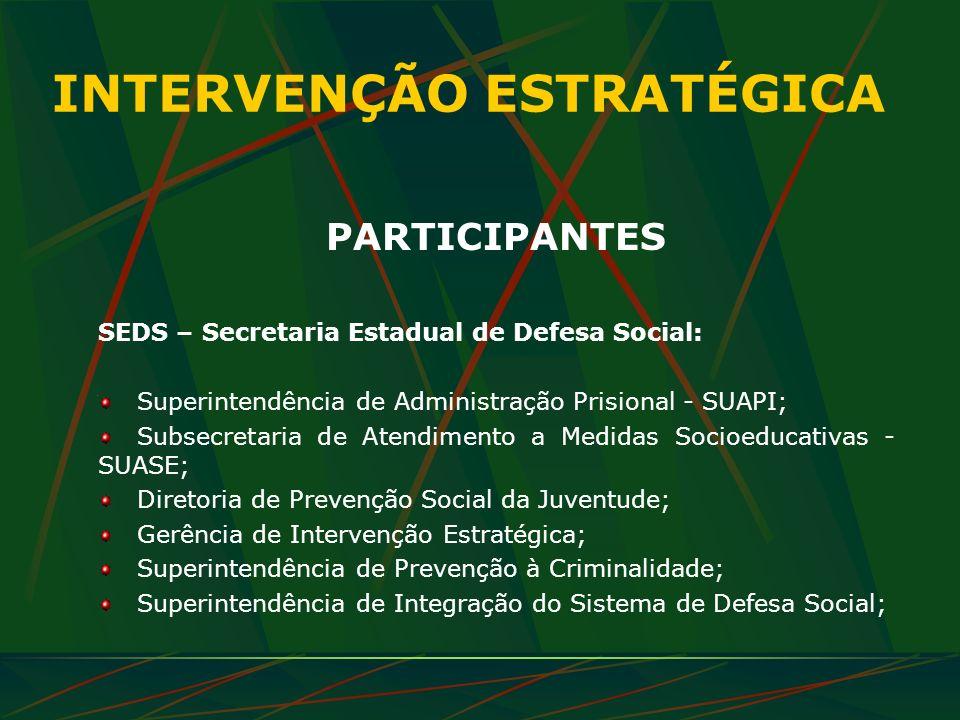 INTERVENÇÃO ESTRATÉGICA PARTICIPANTES SEDS – Secretaria Estadual de Defesa Social: Superintendência de Administração Prisional - SUAPI; Subsecretaria