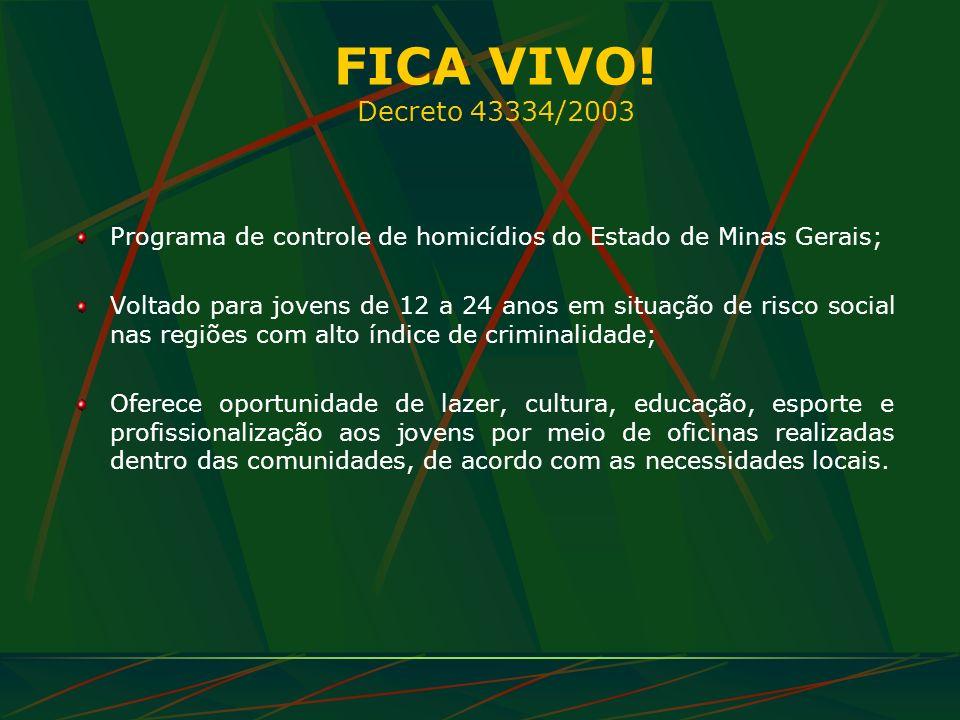 FICA VIVO! Decreto 43334/2003 Programa de controle de homicídios do Estado de Minas Gerais; Voltado para jovens de 12 a 24 anos em situação de risco s