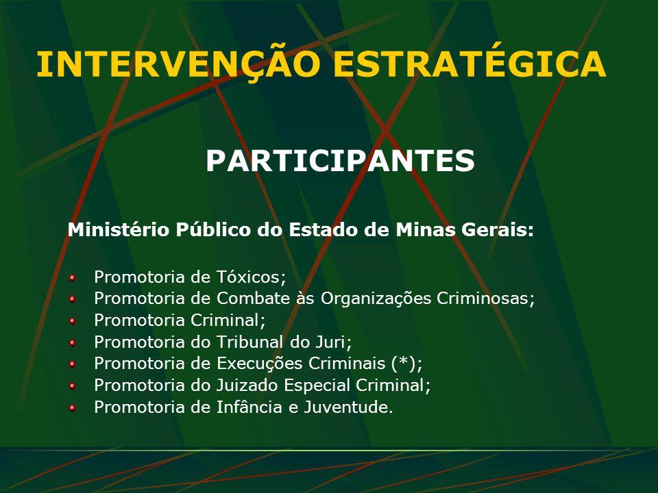 INTERVENÇÃO ESTRATÉGICA PARTICIPANTES Ministério Público do Estado de Minas Gerais: Promotoria de Tóxicos; Promotoria de Combate às Organizações Crimi