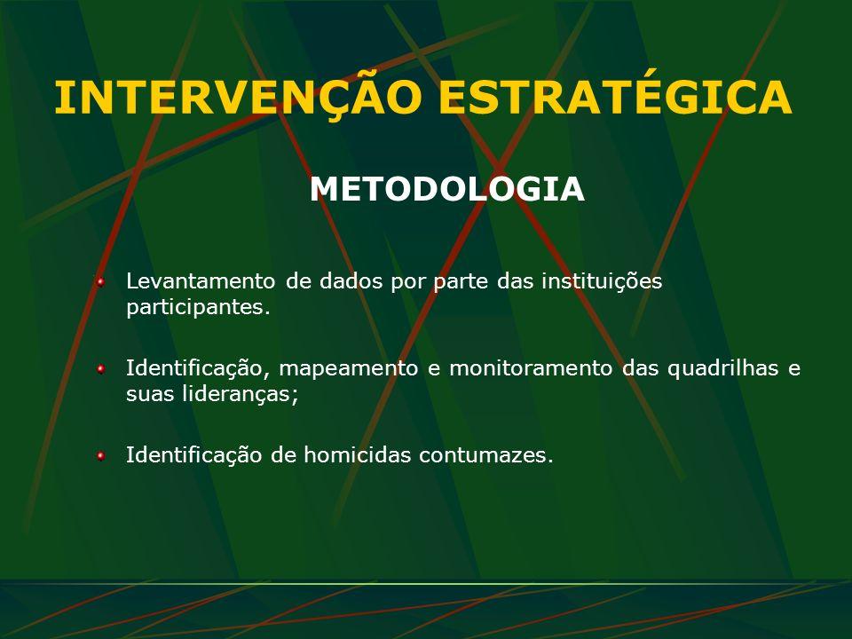 INTERVENÇÃO ESTRATÉGICA METODOLOGIA Levantamento de dados por parte das instituições participantes. Identificação, mapeamento e monitoramento das quad