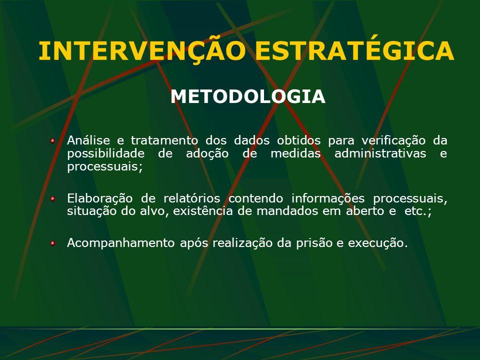 INTERVENÇÃO ESTRATÉGICA METODOLOGIA Análise e tratamento dos dados obtidos para verificação da possibilidade de adoção de medidas administrativas e pr