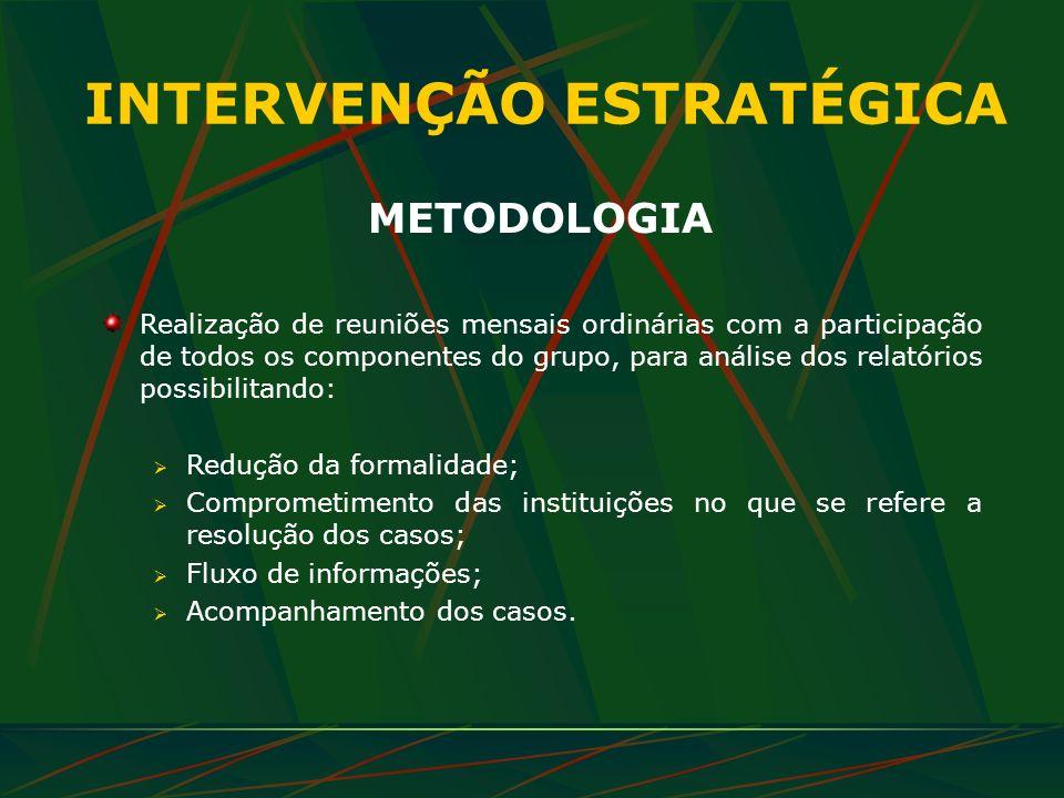 INTERVENÇÃO ESTRATÉGICA METODOLOGIA Realização de reuniões mensais ordinárias com a participação de todos os componentes do grupo, para análise dos re