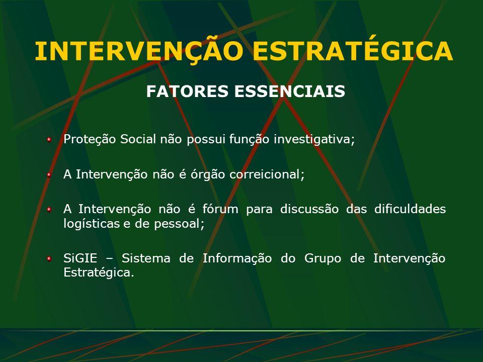 INTERVENÇÃO ESTRATÉGICA FATORES ESSENCIAIS Proteção Social não possui função investigativa; A Intervenção não é órgão correicional; A Intervenção não