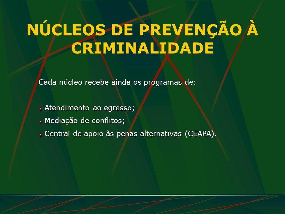 NÚCLEOS DE PREVENÇÃO À CRIMINALIDADE Cada núcleo recebe ainda os programas de: Atendimento ao egresso; Atendimento ao egresso; Mediação de conflitos;