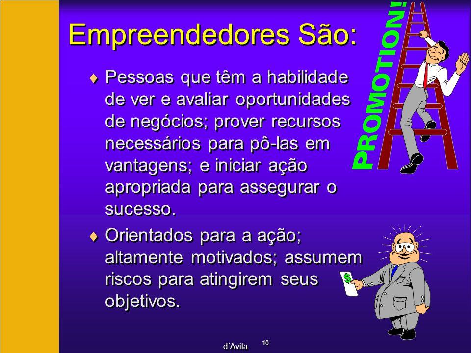 10 d´Avila Empreendedores São: Pessoas que têm a habilidade de ver e avaliar oportunidades de negócios; prover recursos necessários para pô-las em van