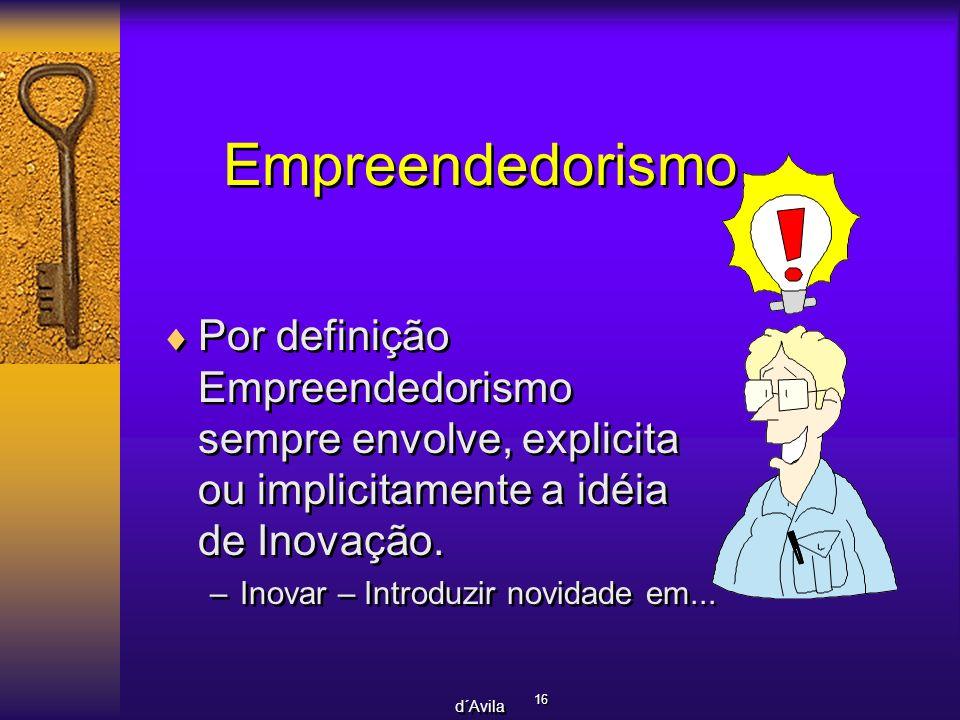 16 d´Avila Empreendedorismo Por definição Empreendedorismo sempre envolve, explicita ou implicitamente a idéia de Inovação. –Inovar – Introduzir novid