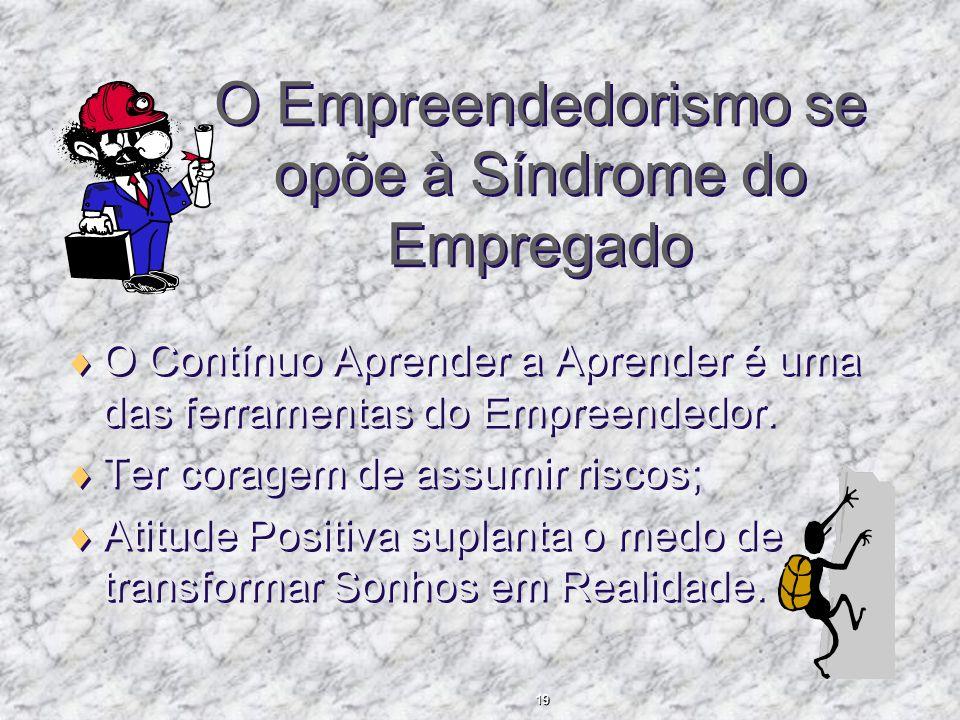 O Empreendedorismo se opõe à Síndrome do Empregado O Contínuo Aprender a Aprender é uma das ferramentas do Empreendedor. Ter coragem de assumir riscos