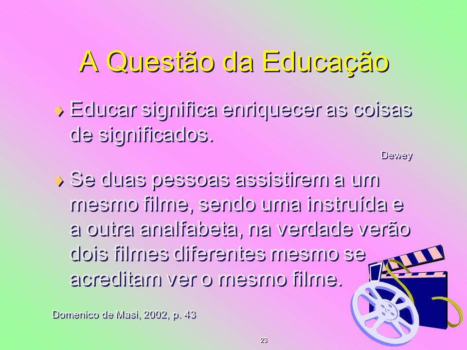 A Questão da Educação Educar significa enriquecer as coisas de significados. Dewey Se duas pessoas assistirem a um mesmo filme, sendo uma instruída e