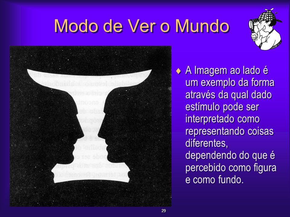 Modo de Ver o Mundo A Imagem ao lado é um exemplo da forma através da qual dado estímulo pode ser interpretado como representando coisas diferentes, d