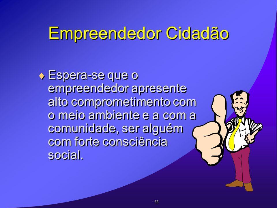 Empreendedor Cidadão Espera-se que o empreendedor apresente alto comprometimento com o meio ambiente e a com a comunidade, ser alguém com forte consci