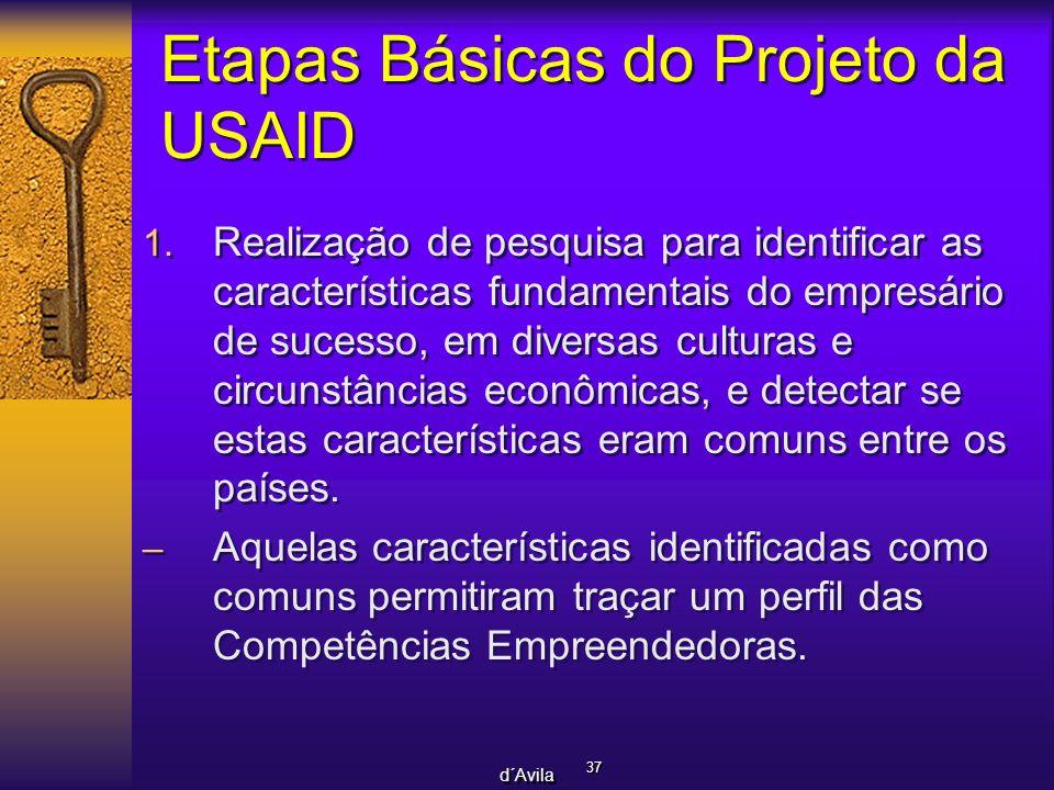 37 d´Avila Etapas Básicas do Projeto da USAID 1. Realização de pesquisa para identificar as características fundamentais do empresário de sucesso, em