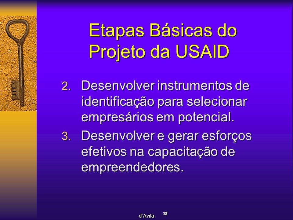 38 d´Avila Etapas Básicas do Projeto da USAID 2. Desenvolver instrumentos de identificação para selecionar empresários em potencial. 3. Desenvolver e
