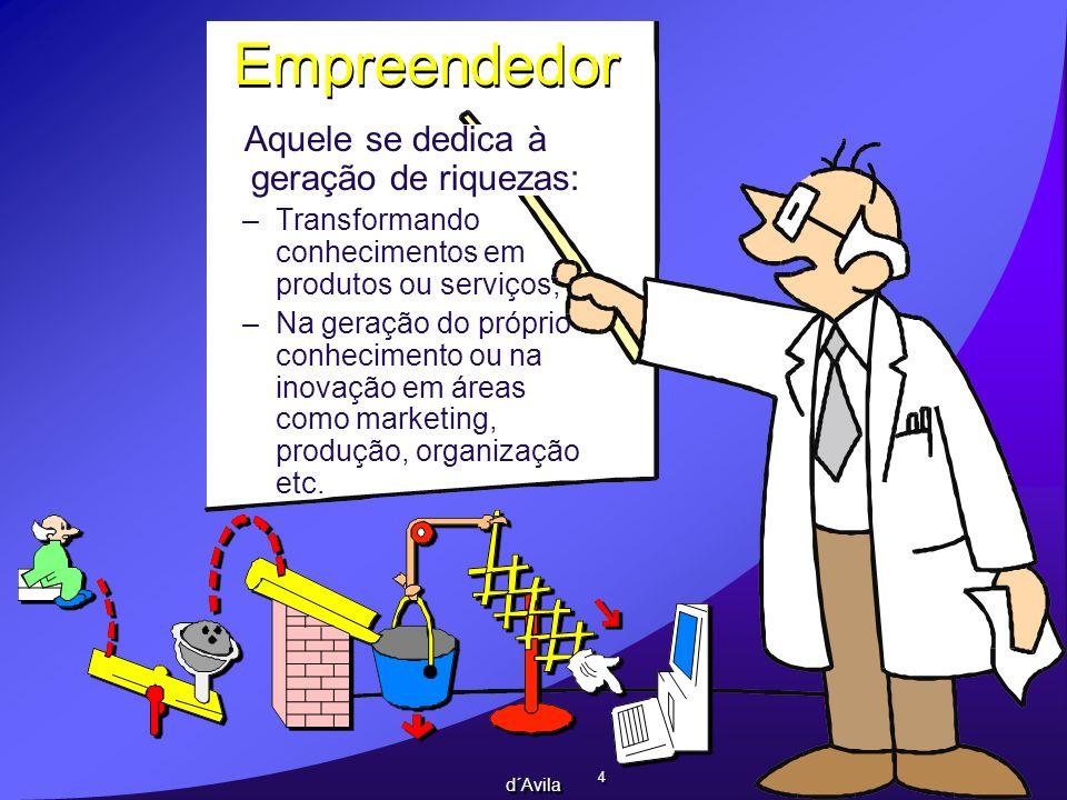 4 4 d´Avila Empreendedor Aquele se dedica à geração de riquezas: –Transformando conhecimentos em produtos ou serviços; –Na geração do próprio conhecim