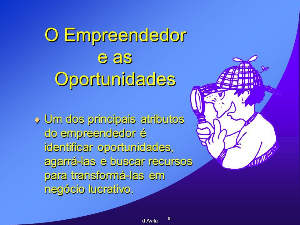 8 8 d´Avila O Empreendedor e as Oportunidades Um dos principais atributos do empreendedor é identificar oportunidades, agarrá-las e buscar recursos pa