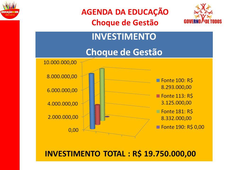 AGENDA DA EDUCAÇÃO Choque de Gestão INVESTIMENTO Choque de Gestão INVESTIMENTO TOTAL : R$ 19.750.000,00