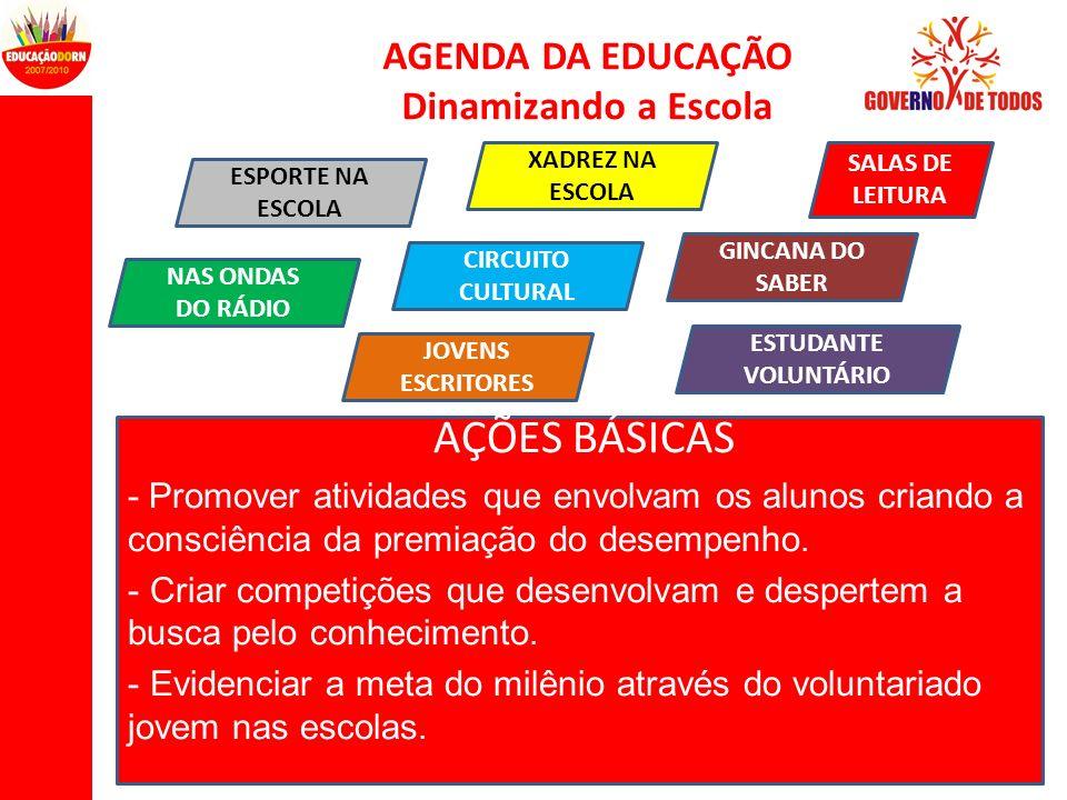 AGENDA DA EDUCAÇÃO Dinamizando a Escola AÇÕES BÁSICAS - Promover atividades que envolvam os alunos criando a consciência da premiação do desempenho. -