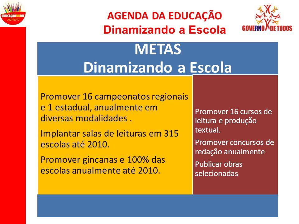 AGENDA DA EDUCAÇÃO Dinamizando a Escola METAS Dinamizando a Escola Promover 16 campeonatos regionais e 1 estadual, anualmente em diversas modalidades.