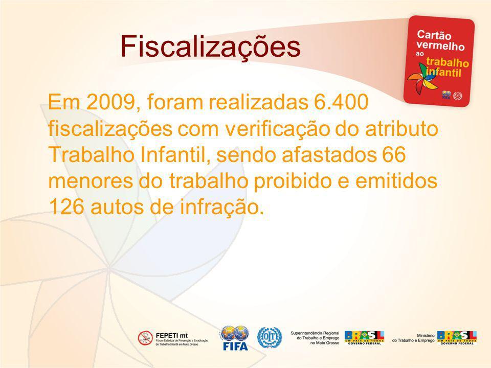 Fiscalizações Em 2009, foram realizadas 6.400 fiscalizações com verificação do atributo Trabalho Infantil, sendo afastados 66 menores do trabalho proibido e emitidos 126 autos de infração.