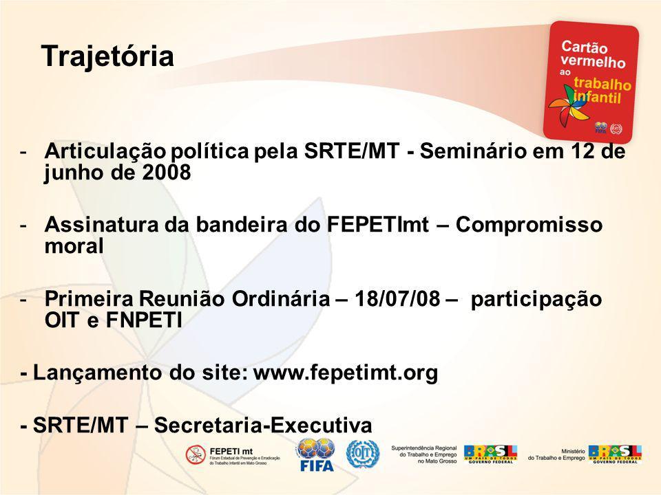 Trajetória -Articulação política pela SRTE/MT - Seminário em 12 de junho de 2008 -Assinatura da bandeira do FEPETImt – Compromisso moral -Primeira Reu